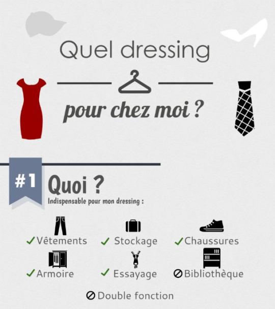 Usages et fonctions du dressing